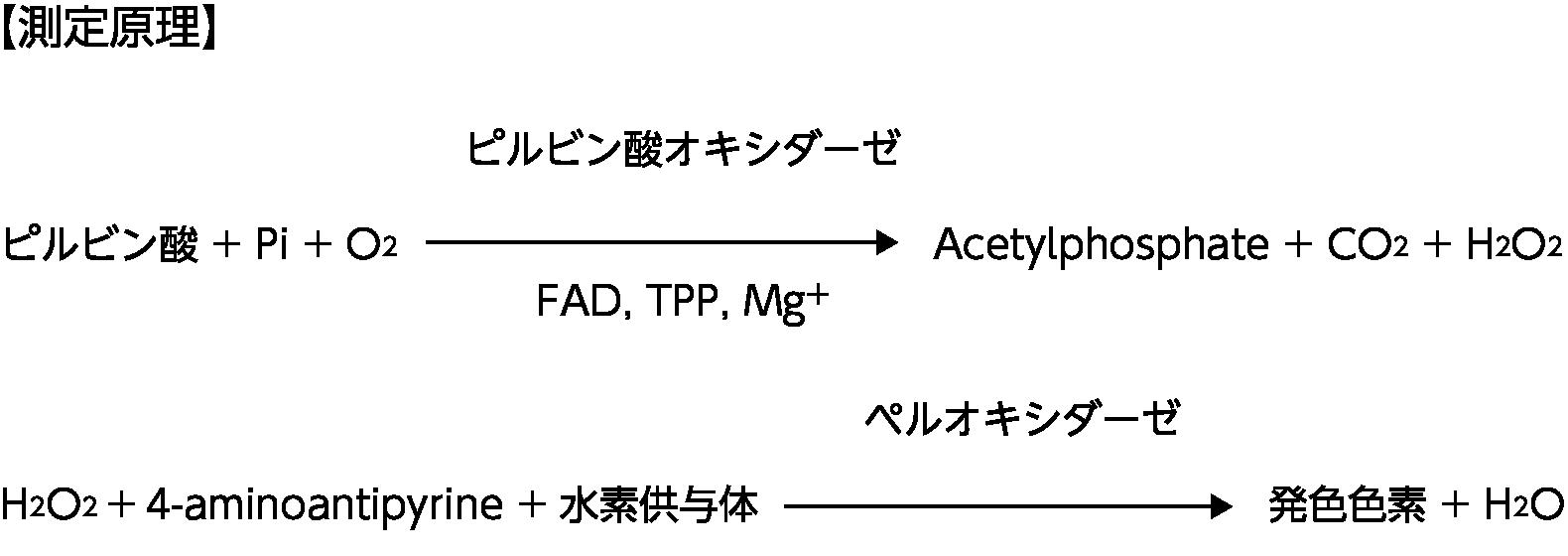 pyruvic-acid-pic