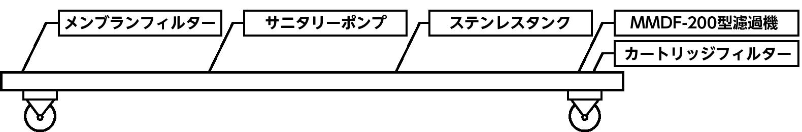 unitfilter-pic
